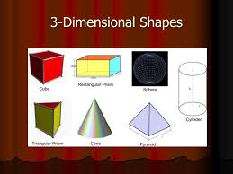 unit 4d 2 3 dimensional shapes lt5 i can identify three