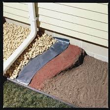 Backyard Soil Family Handyman Diy Tip Of The Day Inexpensive Wet Basement