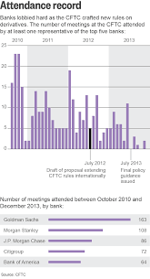 why u s banks hid billions in derivatives trades from the cftc