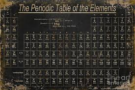 periodic table poster large periodic table of the elements painting by grace pullen