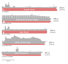largest ship in the world list of longest ships wikipedia