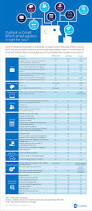 Outlook Business Email Hosting by Best 25 Office 365 Mail Ideas On Pinterest Office 365