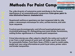 hair fibers and paint ppt video online download