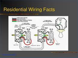 4 best of residential wiring diagrams house u2013 pressauto net