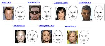 face shapes and hairstyles to match men should know this match their face shape and hair styles