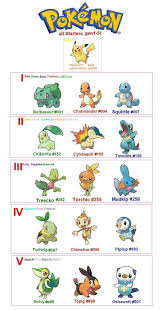 pokemon pictures to print and color images pokemon images