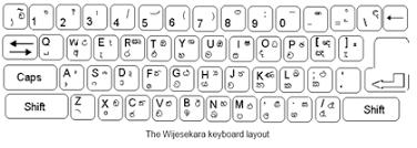 keyboard layout manager free download windows 7 keyboard layout wikivisually