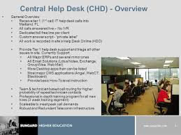 Help Desk Technician Training Sungard Higher Education Central Help Desk Ppt Download