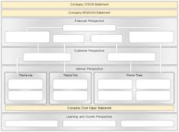 Strategy Map Strategy Maps With Vision Statement Business U0026 Marketing