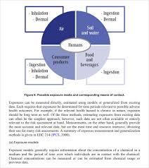 assessment templates printable pdf basic risk assessment template for health