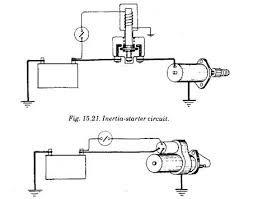 pre engaged starter motor automobile