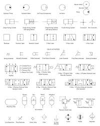reading pneumatic schematic symbols 28 images pneumatic
