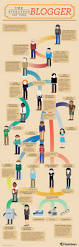 40 complex topics explained perfectly by infographics u2013 design