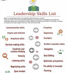 leadership skills resume exles sensational leadership skills resume exle exles sle
