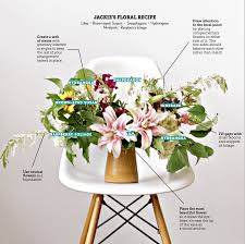 How To Make Floral Arrangements The Secrets Of Dramatic Floral Arrangements Midwest Living