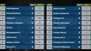 inilah klasemen sementara liga indonesia tribunnews com