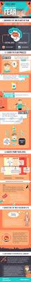 best 25 systems development life cycle ideas on pinterest web