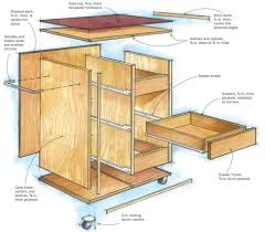 Kitchen Cabinet Drawer Rollers Contractor Box