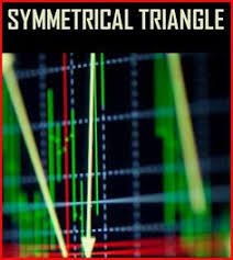 technical analysis pattern recognition get free stock chart shape recognition software from us which