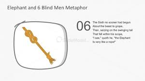 The Blind Men And The Elephant Lesson Plans Six Blind Men And The Elephant Powerpoint Best Elephant 2017