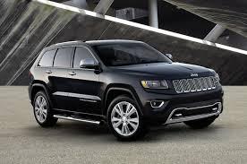 2014 jeep cherokee tires 2048x1360px 1899 87 kb 2014 jeep grand cherokee 326357