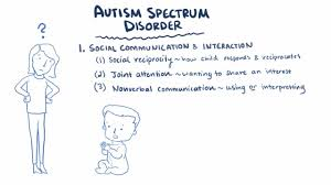 Clothing For Children With Autism Autism Spectrum Disorders Children U0027s Health Issues Merck