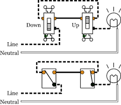 3 way switches electrical 101