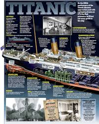 Titanic Floor Plan by Controversial Topics The Titanic