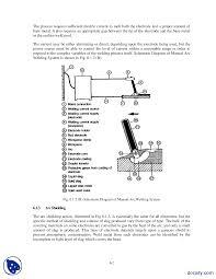 arc welding welding lecture handouts lectrue handout