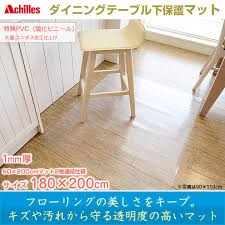 thick clear vinyl table protector best99 rakuten global market dining protection mat achilles clear
