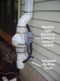 pvc pipe exhaust fan http urresults us pinterest pvc pipe