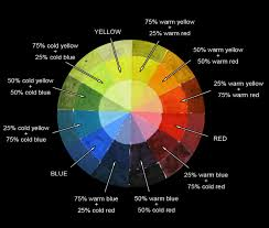 how to make your own color wheel