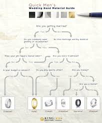 wedding band material the material guide for men s wedding bands king jewelers