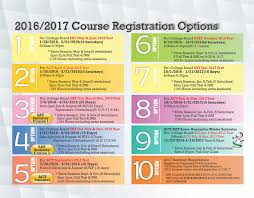 act u0026 sat tests courses registration options 2016 17 your best act