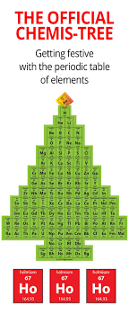 the official chemis tree chemistry jokes