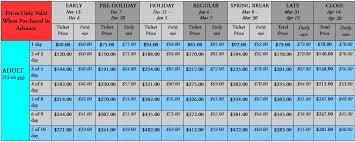 preseason lift tickets for winter park ski resort winter park