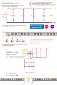 led lighting basics infographic magnitude lighting converters