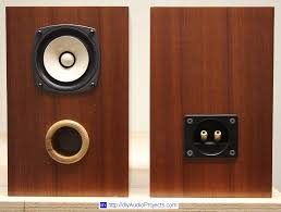 Bass Speaker Cabinet Design Plans Forum Voor Muziekliefhebbers Vinyl En Cd Verzamelaars U2022 View