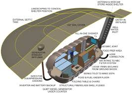 floor plans for underground survival bunkers design your own