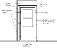 How To Replace Exterior Door Frame Replace Exterior Door Frame Front Door House A Purchase Replace