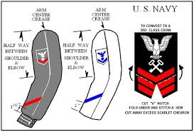 navy dress blue insignia placement all pictures top