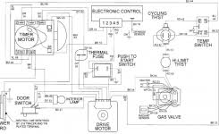 maytag 4 prong plug wiring diagram 4 prong dryer plug diagram 4