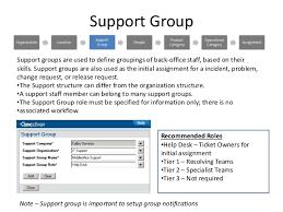help desk organizational structure foundation data for itsm change management