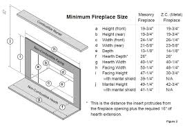 Standard Fireplace Dimensions by Fireplace Construction