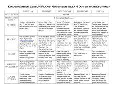 writing lesson plans for preschoolers scope of work template