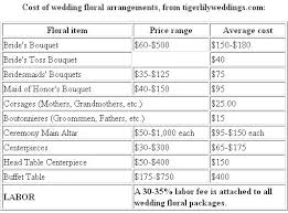 wedding planner prices average flower cost wedding tbrb info