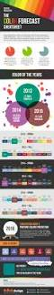 infographic a forecast cheatsheet to pantone u0027s 2016 color of the