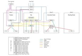 10 position rotary switch wiring diagram 10 position rotary switch
