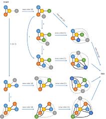 graph theory u2013 book proofs