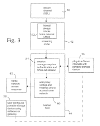 patent us7228438 computer network security system employing